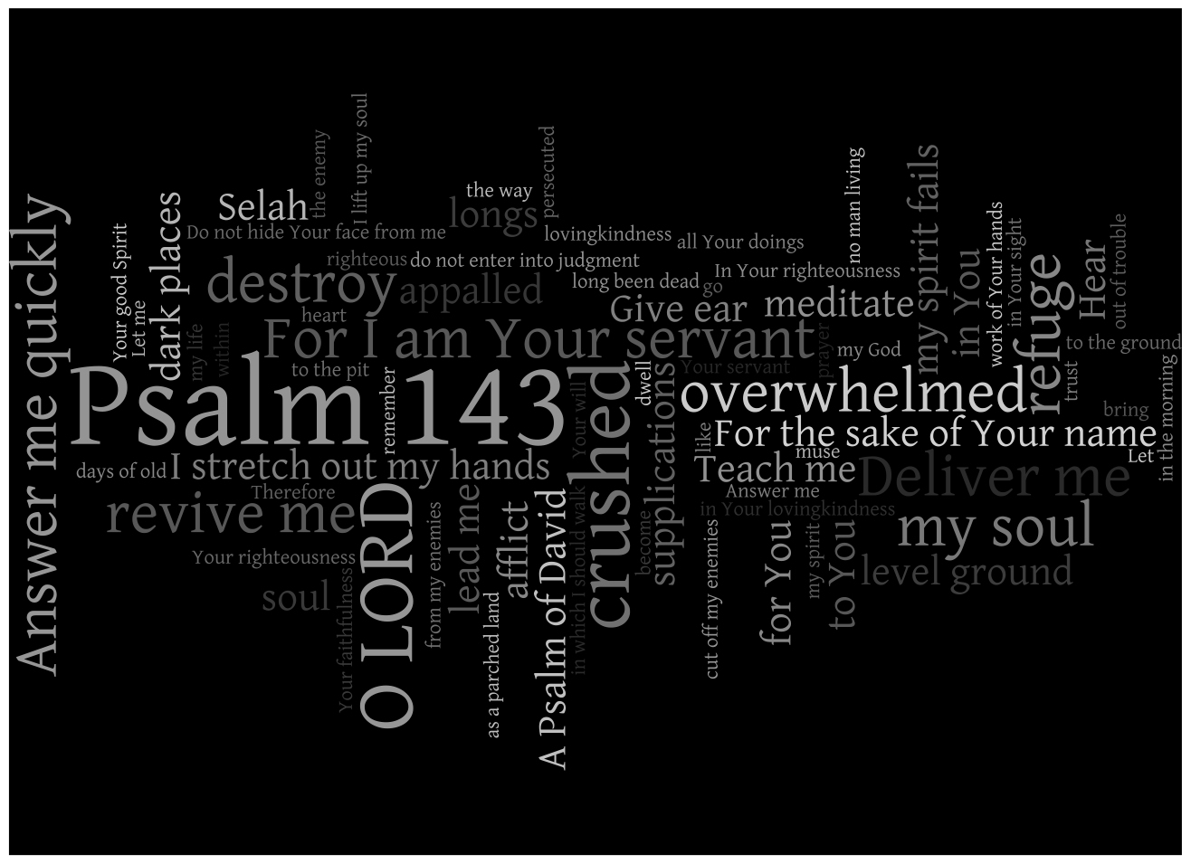 Image result for psalm 143